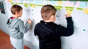Leer en voz alta en clase: razones e ideas para ponerlo en práctica 4