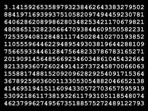 Día Internacional del número Pi - que es