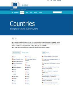Countries National Descriptions