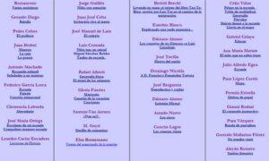 Celebra el Día Mundial de la Poesía con estos recursos 2