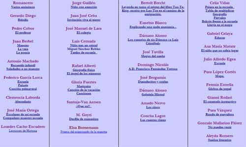 Celebra el Día Mundial de la Poesía con estos recursos