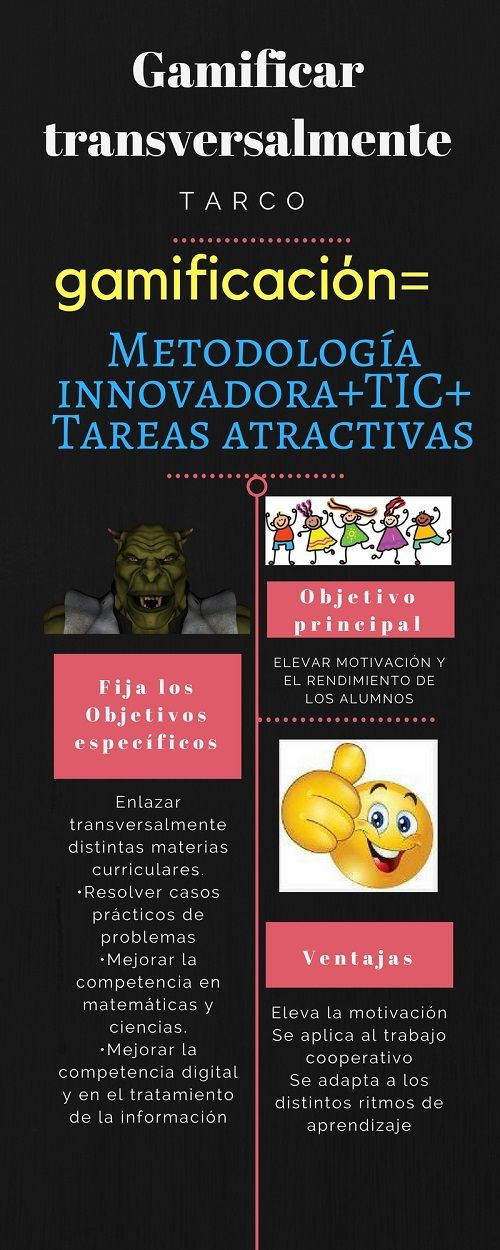 Tarco, Una experiencia de gamificación transversal para estudiar Ciencias en Secundaria
