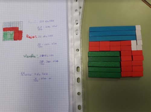 Matemáticas activas, un proyecto para sentir las matemáticas