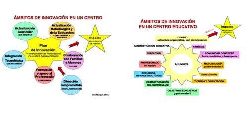 4º Encuentro de Centros Innovadores de la Comunidad Valenciana- eventos educativos del mes de junio