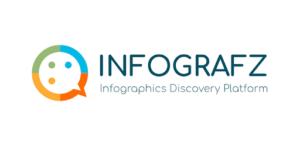 Infografz