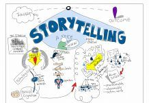 Storytelling principal