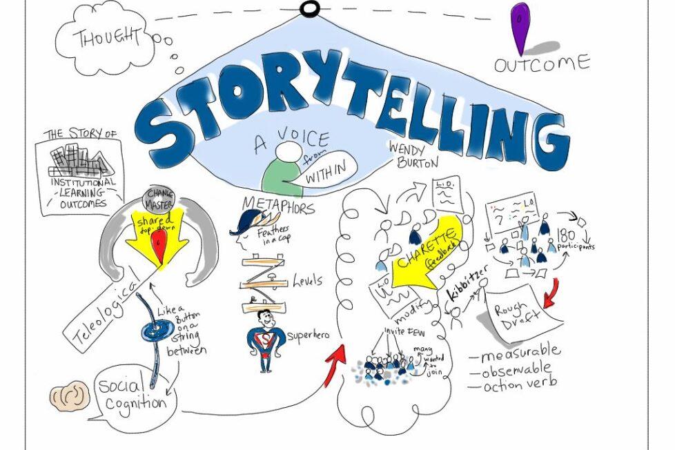 Storytelling principal