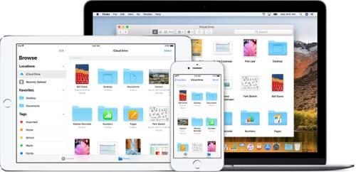 Apple iCloud Drive: seguridad en el aula