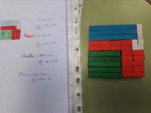 Experiencia matemáticas activas: Día Escolar de las Matemáticas