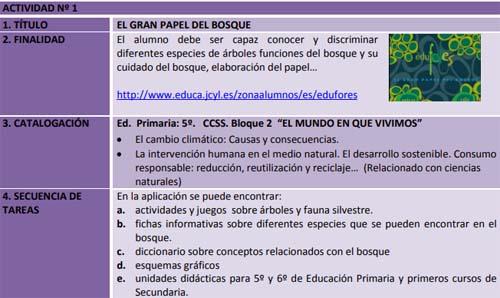 Propuesta de actividades para Ciencias Sociales: Desarrollo sostenible