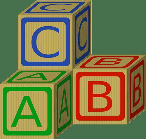 Repasar el abecedario