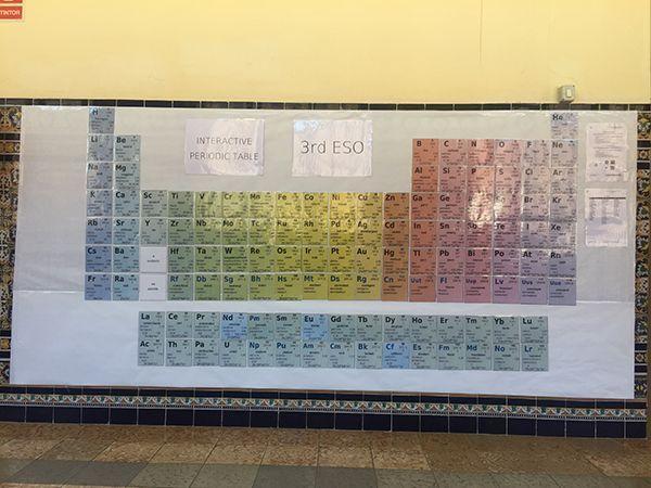 Tabla periódica con realidad aumentada