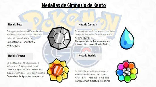 pokémon go class medallas asignaturas