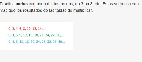 Cómo recordar las tablas de multiplicar