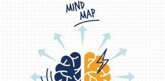 Cómo usar los mapas mentales