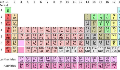 aniversario de la tabla periódica