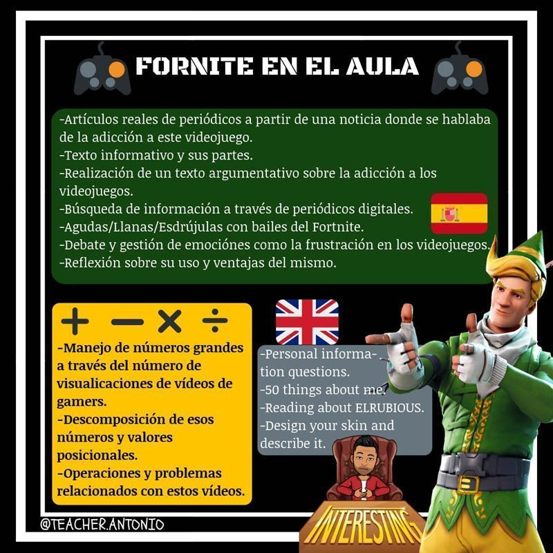 Fortnite en el aula