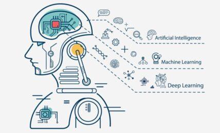 inteligencia artificial en la educación