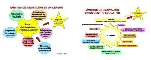 2º Encuentro de Centros innovadores en La Rioja, eventos educativos marzo