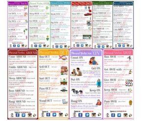 infografia phrasal verbs