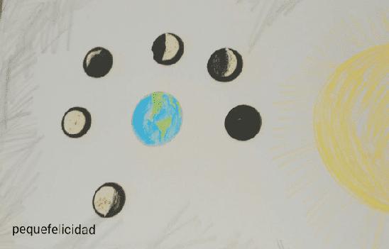 Actividades originales para niños sobre La Luna