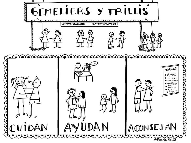 Los Gemeliers