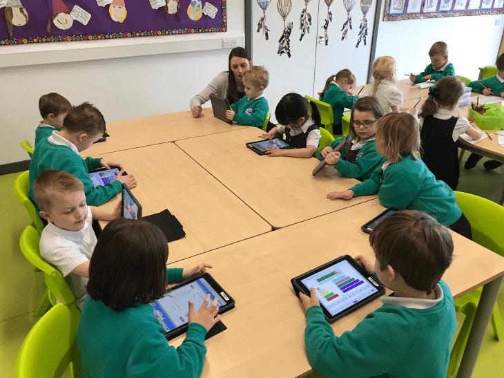integrar móviles y tabletas en clase