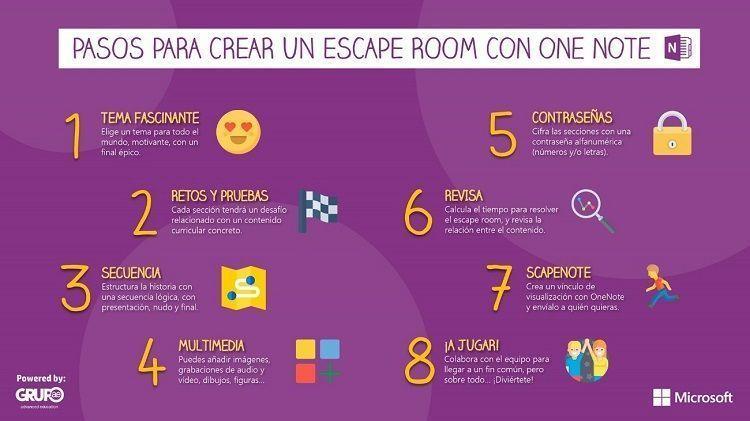 Montar un escape room con Onenote