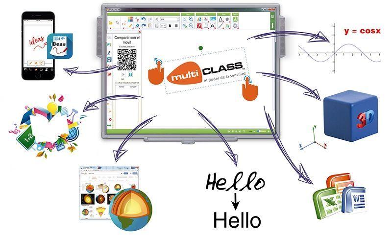 multiCLASS Pantallas interactivas de gran formato