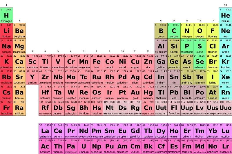 150 años de curiosidades de la tabla periódica