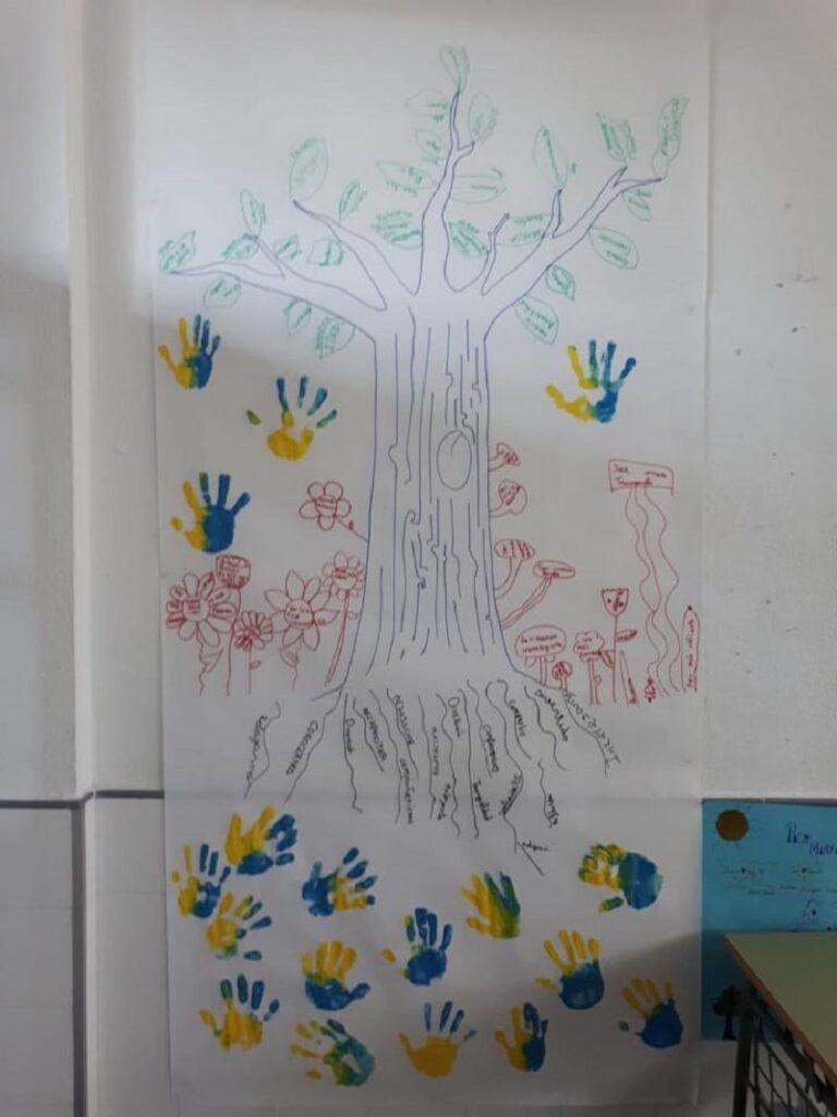 Educación emocional en las clases de Yoga en IES Azahar en San Martín del Tesorillo