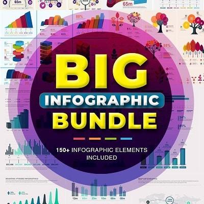 Paquete de elementos de infografía de TemplateMonster. Aprendizaje multimedia