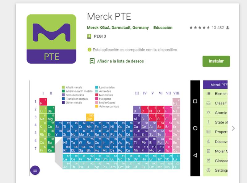 Merck PTE