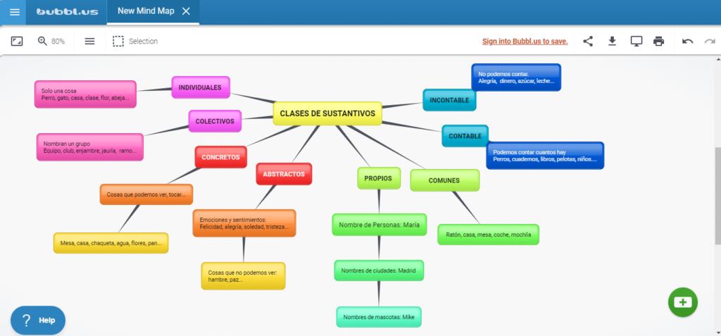 Bubbl.us herramientas aprendizaje cooperativo