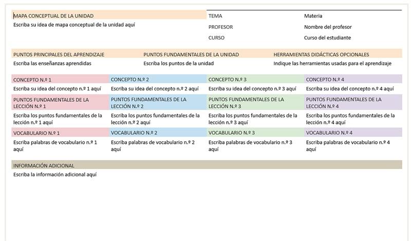 plantilla de word plan de estudios