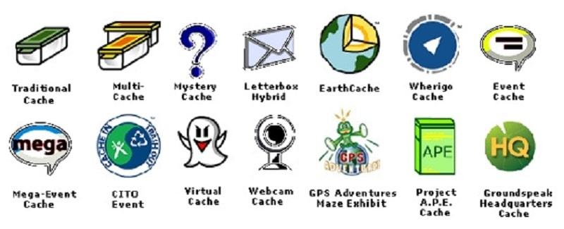Tipos de cachés (tesoros) que hay posibilidad de crear