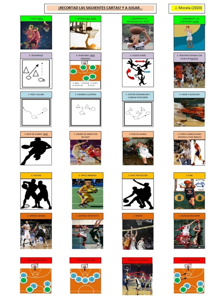 cartas del juego Educación Física durante el confinamiento