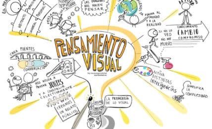 Pensamiento visual pedagogías