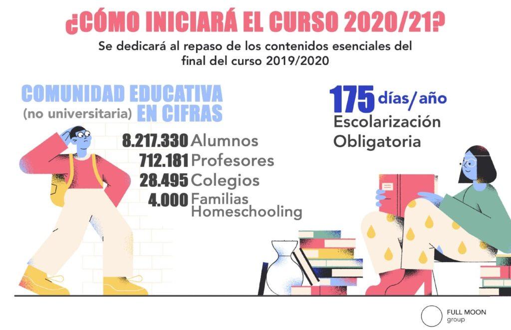 crear valor educativo curso 2020/2021