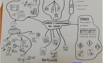 mapas visuales confinamiento