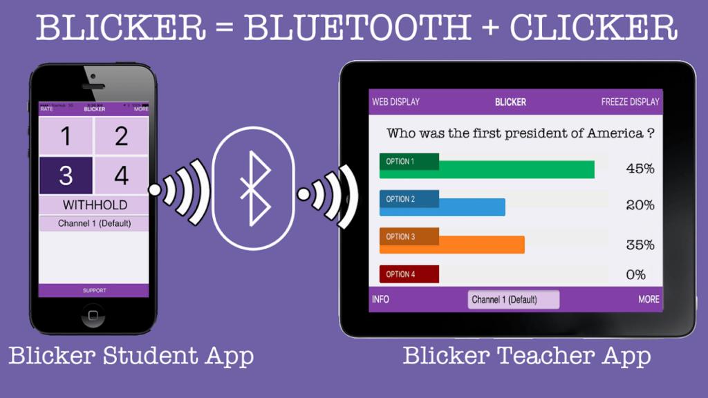 Blicker app