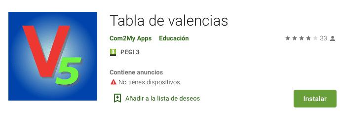 Apps valencias tabla periódica