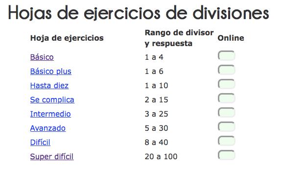ejercicios de divisiones