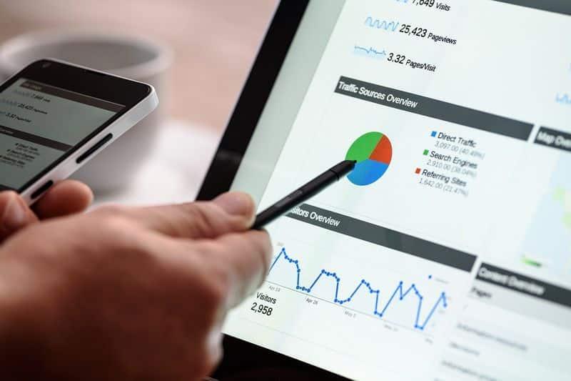 analítica web para medir resultados de márketing cursos online gratis jóvenes