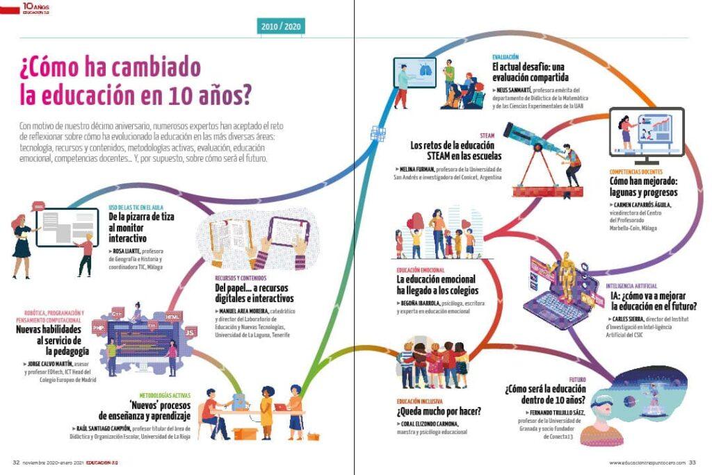 EN PORTADA EDUCACIÓN 3.0 cumple 10 años