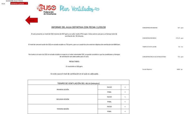 Informe ventilad@s herramienta calidad aire aulas