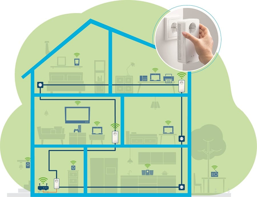 Kit devolo Magicc: adaptadores para rear una red Wi-Fi Mesh en casa.