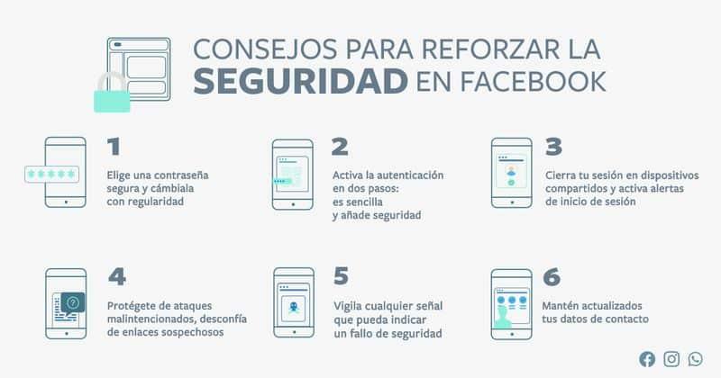 Consejos redes sociales Facebook