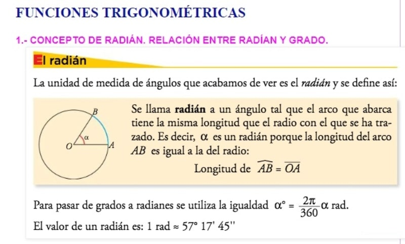 Las mates de Sandra trigonometría