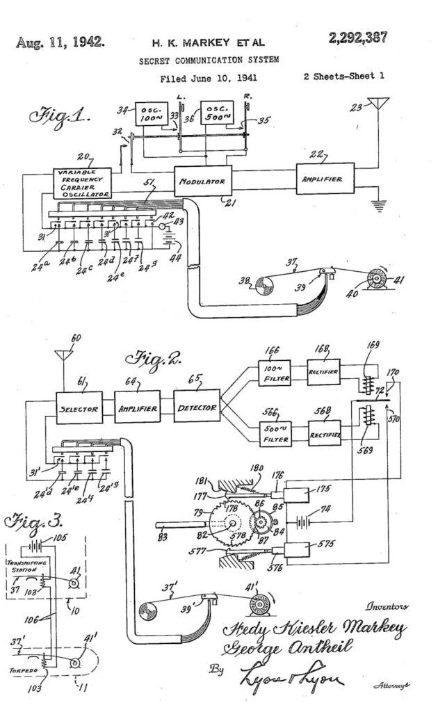 Patente del 'Secret Communication System' creado por Hedy Lamarr y George Antheil en 1941